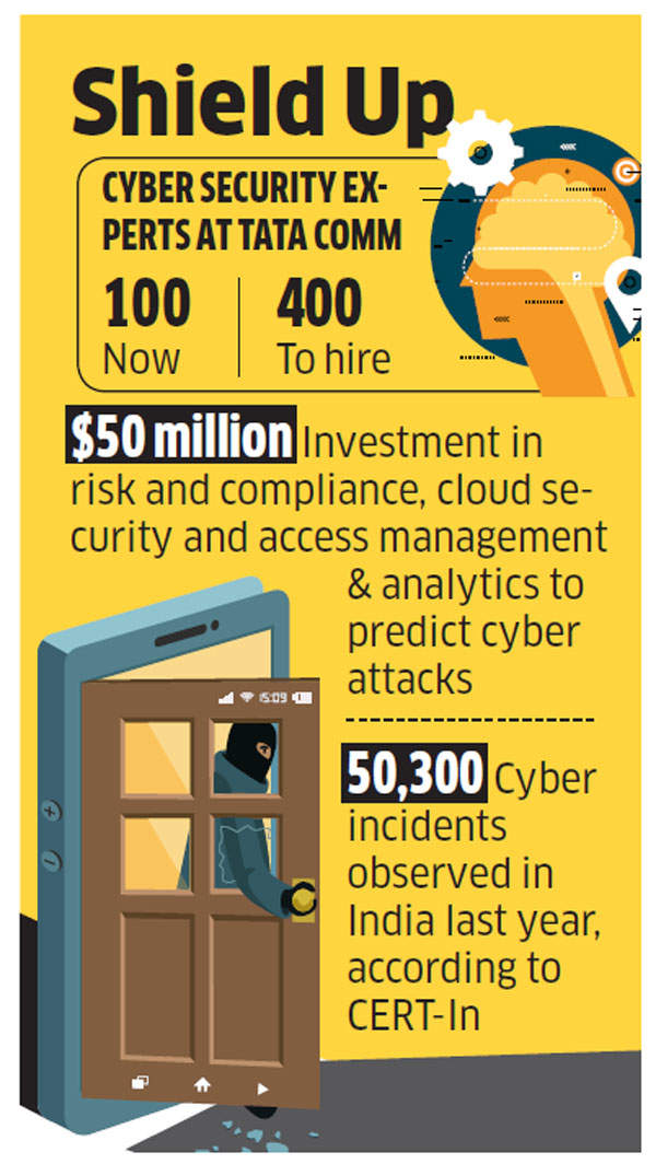 Tata Communications to hire 400 people to combat cyber crime and data theft