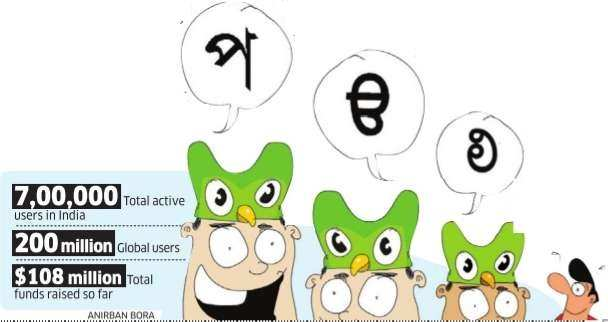 Duolingo looks to learn more Indian languages