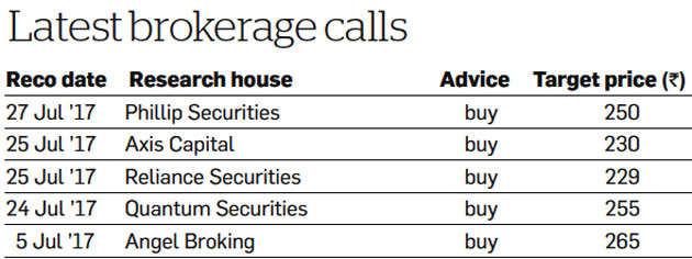 Stock pick of the week: Reasonable valuations make Navkar Corporation a good bet