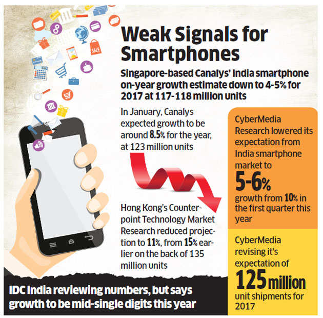 Demonetisation, GST and JioPhones make a dent in smartphone shipments growth projection