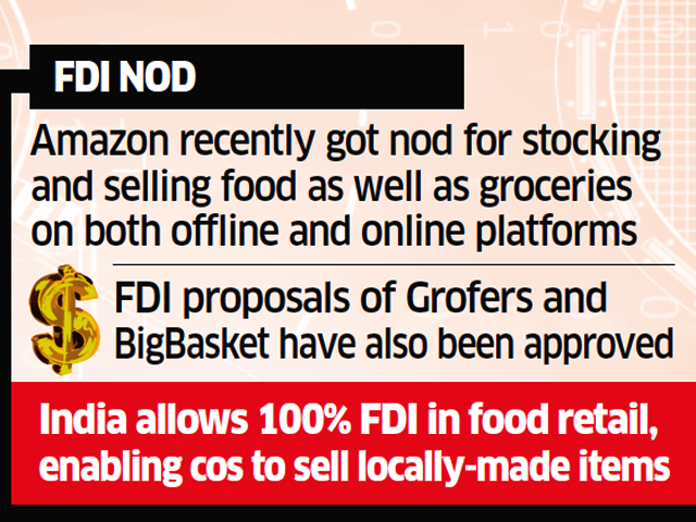 Big Bazaar: Alarm bells for Big Bazaar? Amazon may make its