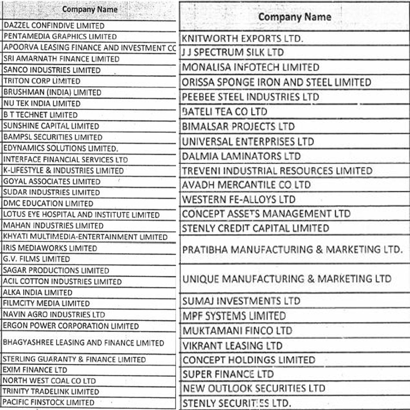 These 331 shell company stocks have stopped trading from today; do you own any?