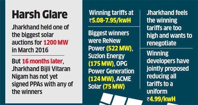After Uttar Pradesh, Jharkhand manages to renegotiate solar tariffs