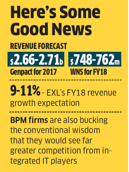 BPM companies like Genpact, WNS and EXL raise revenue guidance
