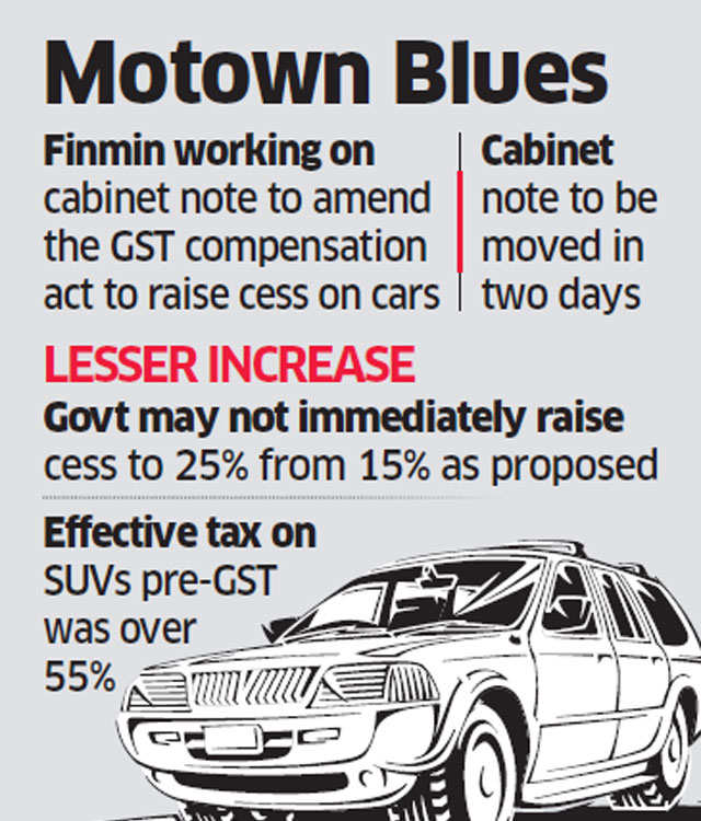 Relax! GST is unlikely to put mid-sized, large cars and SUVs out of your budget