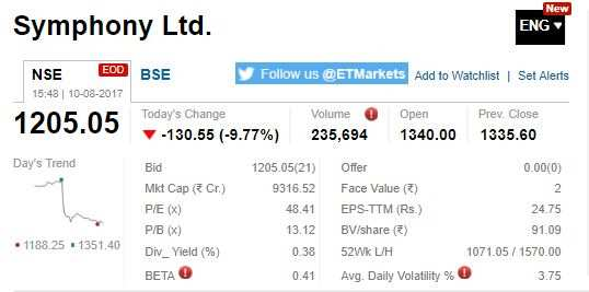 ETMarkets After Hours: 150 stocks hit 52-week lows; smallcaps crack