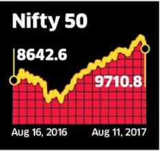 FPIs go short on India as global worries mount