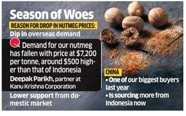 Nutmeg is the new rubber: Price drop upsets Kerala growers