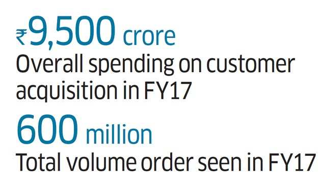 How Flipkart has fared against Amazon India
