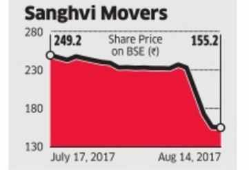 Sanghvi warning may hit other wind firms