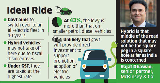 Electric vehicles the right fit for India's mobility needs: McKinsey