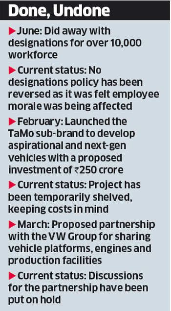 Why Tata Sons' N Chandrasekaran has reversed turnaround initiatives by Tata Motors' CEO Guenter Butschek