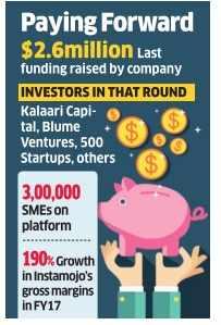 On-demand payments provider Instamojo raises capital from Anypay, Kalaari Capital
