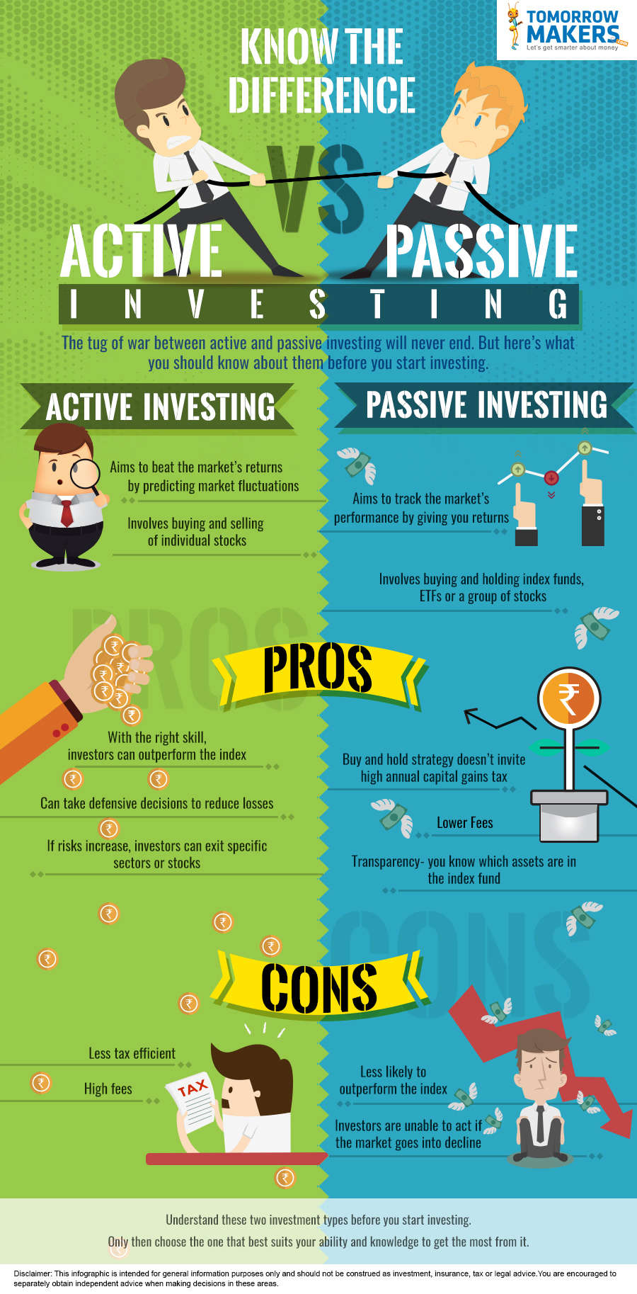 Active vs. passive investing: Know the difference - The ...