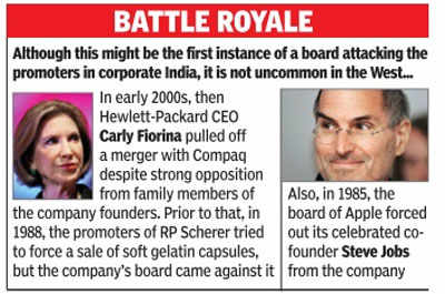 Board fightback could be a start for India Inc