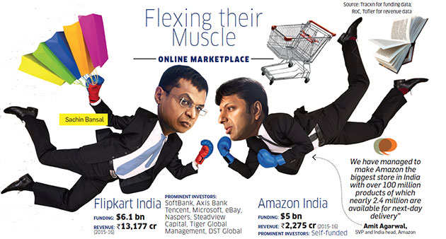 Indian ecommerce turns into a two-horse race as smaller players face likely wipeout