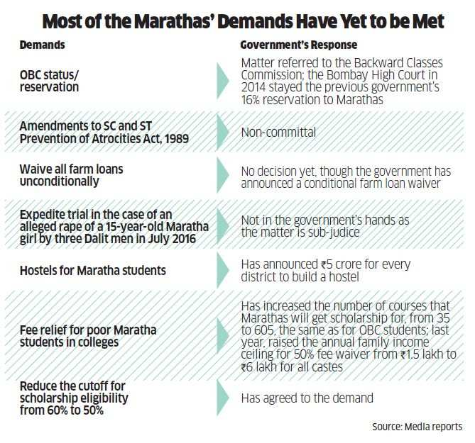 Devendra Fadnavis: Maratha community's reservation demand a
