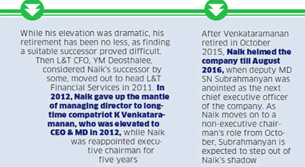 75, Not Out: L&T chairman AM Naik talks about life beyond this September