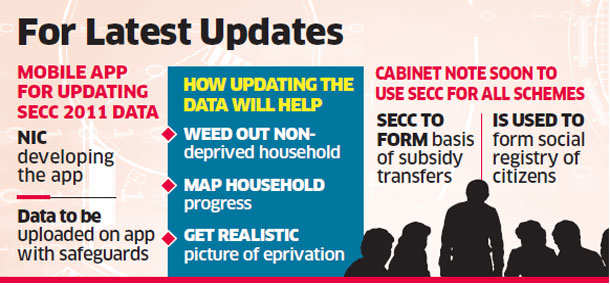 secc: Coming up: An app to help update Socio Economic and Caste