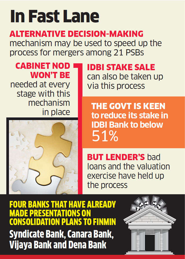 Government may put public sector banking mergers on fast track