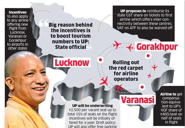 Yogi Adityanath's big air-connectivity plan for three prominent centres