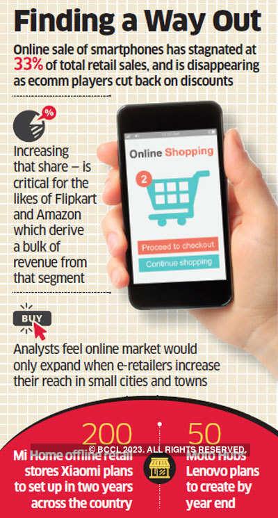Amazon, Flipkart ringing new bells to lift smartphone sales
