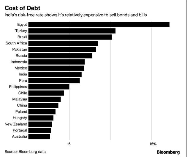 Rbi forex reserves india