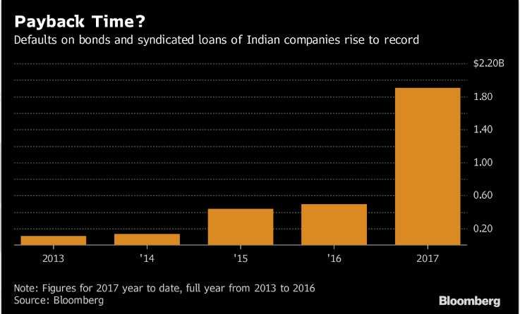 Forced insolvency seen driving India deals to $80 billion