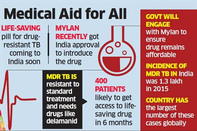 Otsuka licenses Mylan subsidiary to bring MDR TB drug delamanid to India