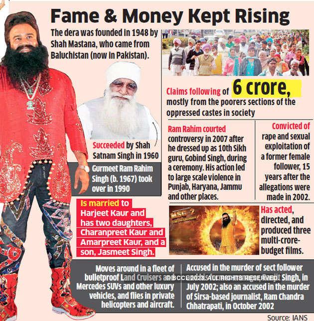 Gurmeet Ram Rahim Singh: No ashram, no guru-like life for Rockstar Baba