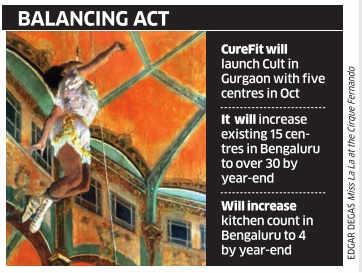 CureFit raises fresh funding of $25 million