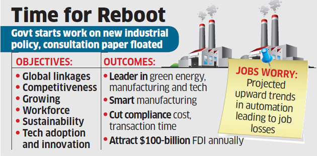 Government may announce a new 'outcome-oriented' industrial policy by October