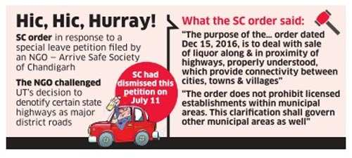 No highway liquor ban on licensed bars in municipal areas, clarifies Supreme Court