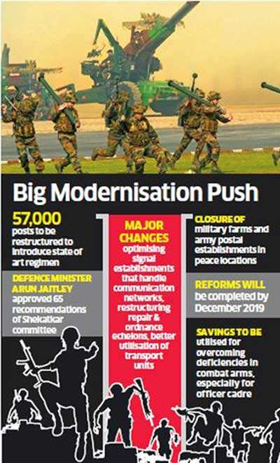 Centre approves structural reforms for Army overhaul