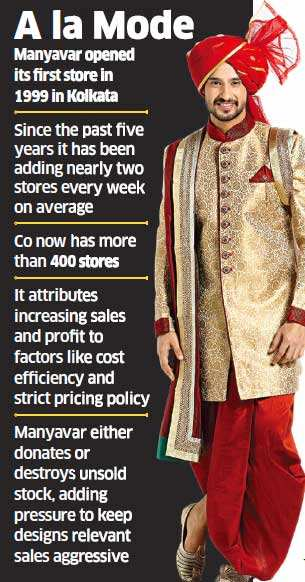 PE firm Kedaara Capital acquires 10% in ethnic brand Manyavar's owner