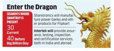 Flipkart focuses on larger in-house play for tighter control on inventory