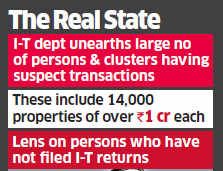 Properties worth Rs 14,000 crore under scanner of income tax department