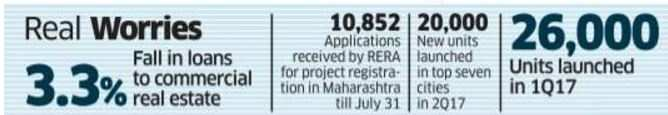RERA slowdown likely to throw up huge bad loans in real estate