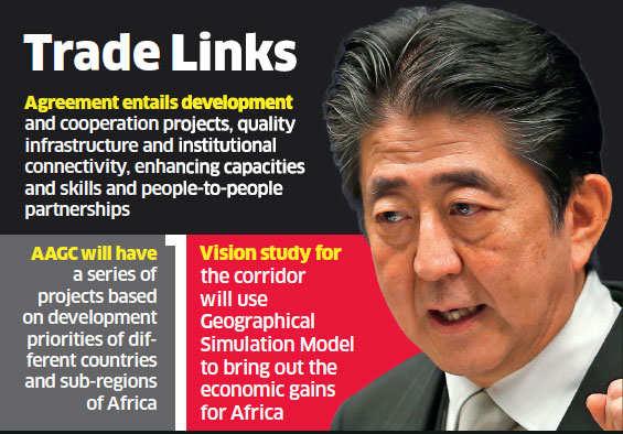 asia africa growth corridor pdf