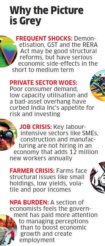Why GST and demonetisation alone are not responsible for slow GDP growth
