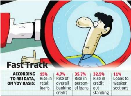 Fintech helps banks disburse more loans