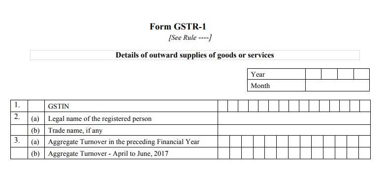 Gst Gst Returns This Is How You File Your Gstr 1 The Economic Times