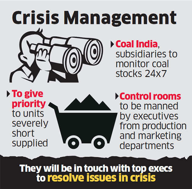 Coal India, arms set up control rooms to track coal stocks with power plants
