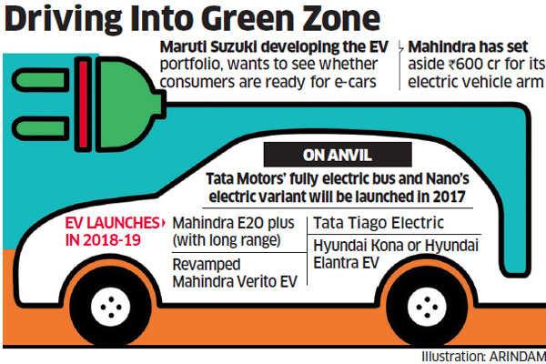 Auto companies like Hyundai, Tata Motors, advance plans to make electric cars in India