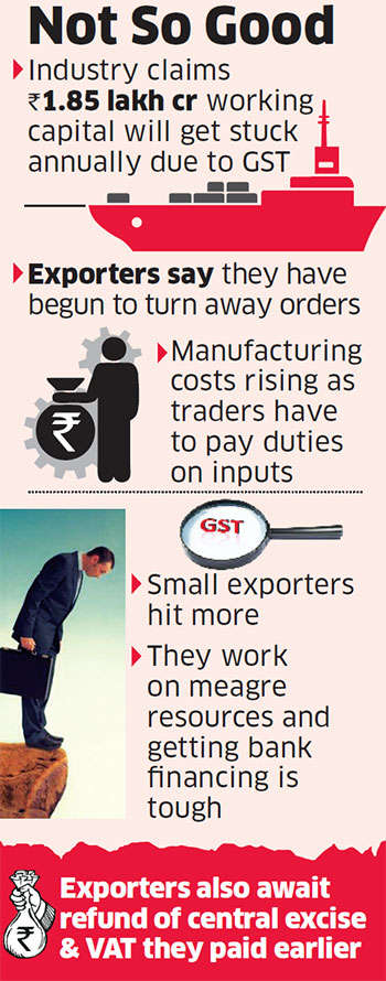 Exporters demand total exemption from GST