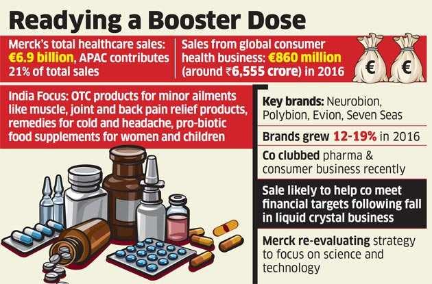 Merck KGaA may sell consumer health business