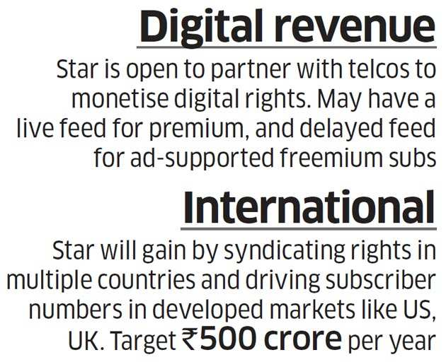 Why it may be difficult, but not impossible for Star India to make money on IPL