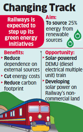 Railways may get renewable energy push under Piyush Goyal