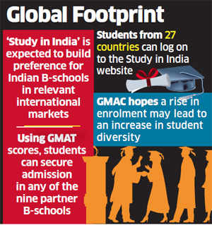 GMAC joins 9 business schools to market India as an MBA destination