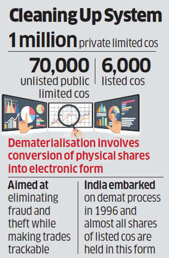 Government plans to dematerialise shares of unlisted companies to crack down on black money